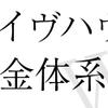 京遊MUSIC的タシナミ - その1「advとかdoorとかって何?ライヴハウスの料金体系を学ぶ!」